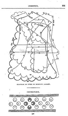 Pattern for an 1857 Morning Coat. From http://www.uvm.edu/~hag/godey/fashion/di.html